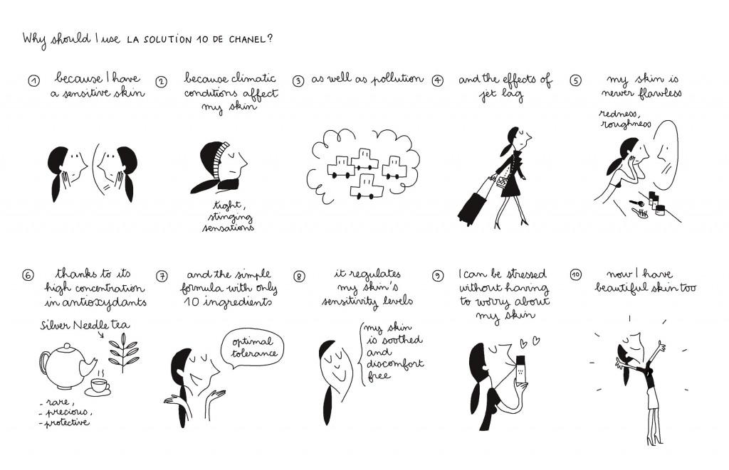 Solution 10 de Chanel_EN